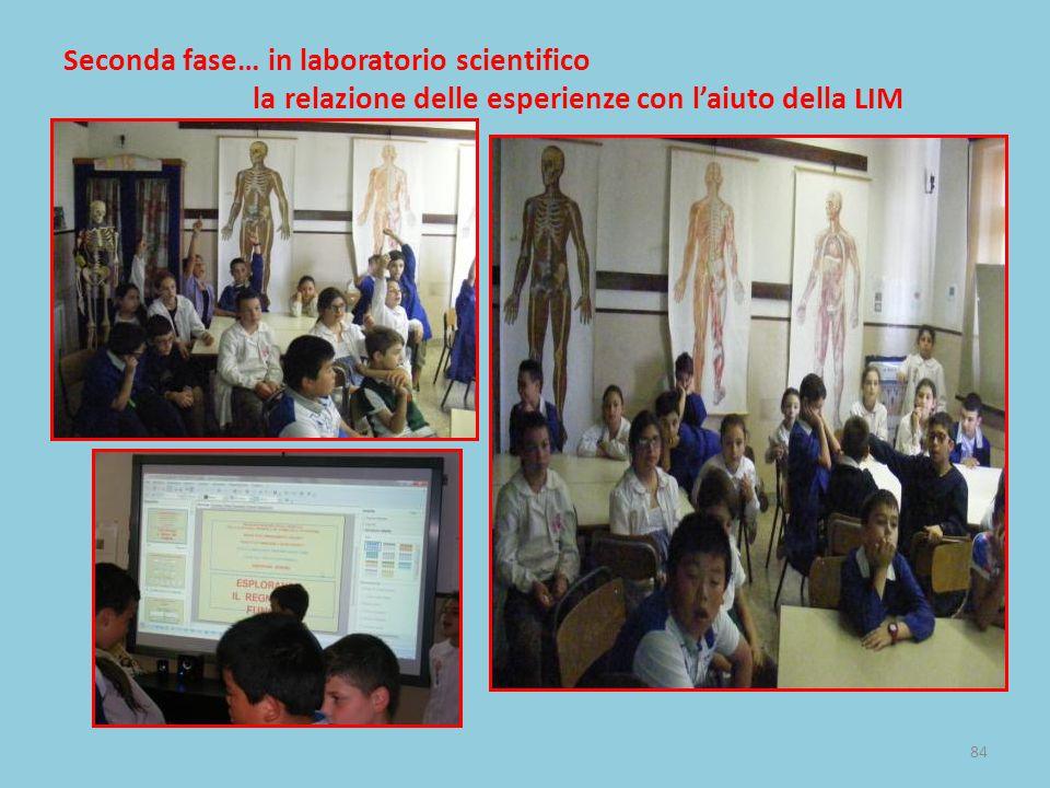 Seconda fase… in laboratorio scientifico la relazione delle esperienze con l'aiuto della LIM