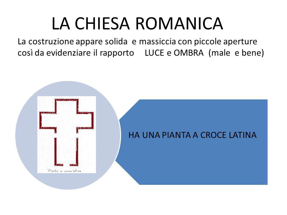 LA CHIESA ROMANICA La costruzione appare solida e massiccia con piccole aperture così da evidenziare il rapporto LUCE e OMBRA (male e bene)