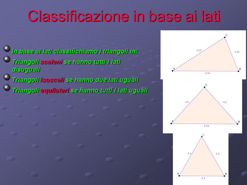 Classificazione in base ai lati