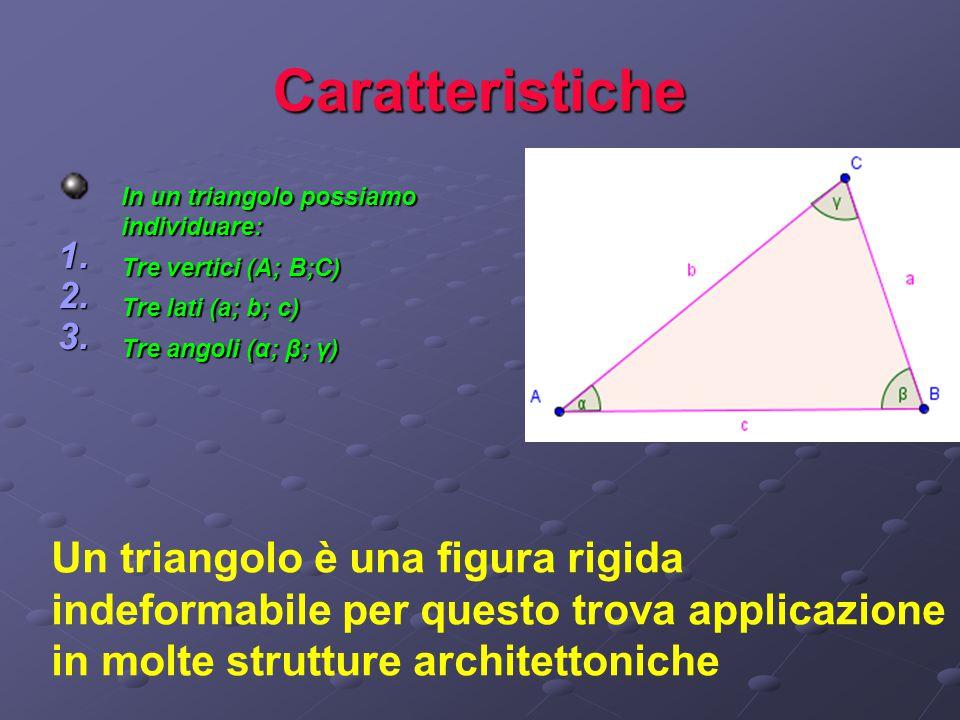 Caratteristiche In un triangolo possiamo individuare: Tre vertici (A; B;C) Tre lati (a; b; c) Tre angoli (α; β; γ)