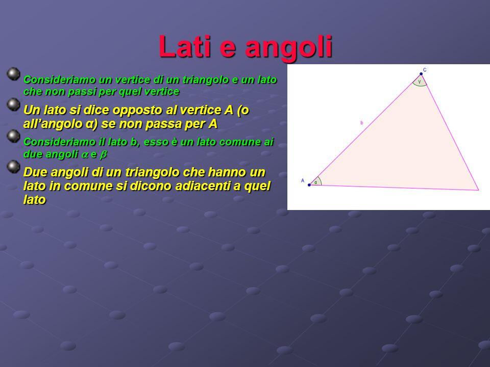Lati e angoli Consideriamo un vertice di un triangolo e un lato che non passi per quel vertice.