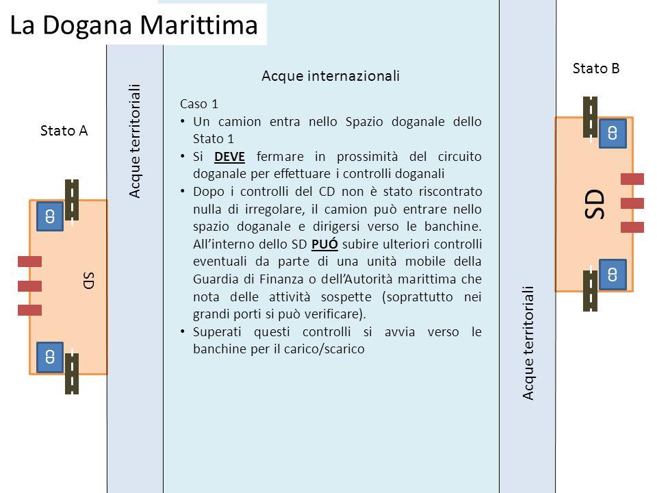 La Dogana Marittima SD Acque internazionali Stato B Acque territoriali