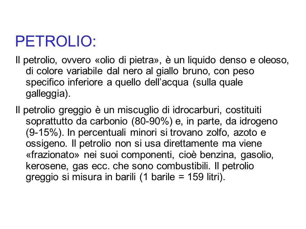 PETROLIO: