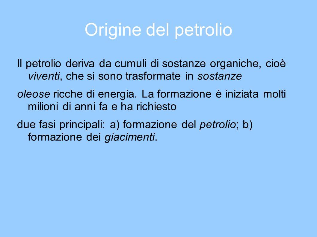 Origine del petrolio Il petrolio deriva da cumuli di sostanze organiche, cioè viventi, che si sono trasformate in sostanze.