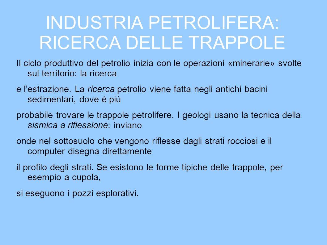 INDUSTRIA PETROLIFERA: RICERCA DELLE TRAPPOLE