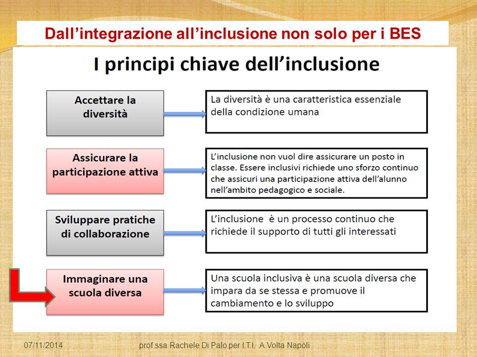 Dall'integrazione all'inclusione non solo per i BES