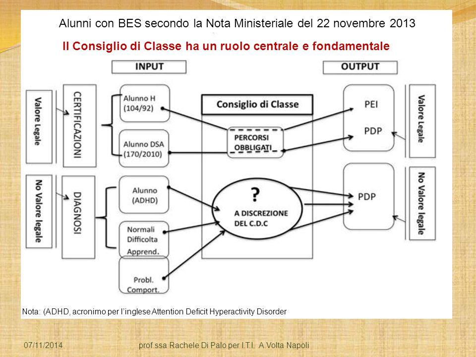 Alunni con BES secondo la Nota Ministeriale del 22 novembre 2013
