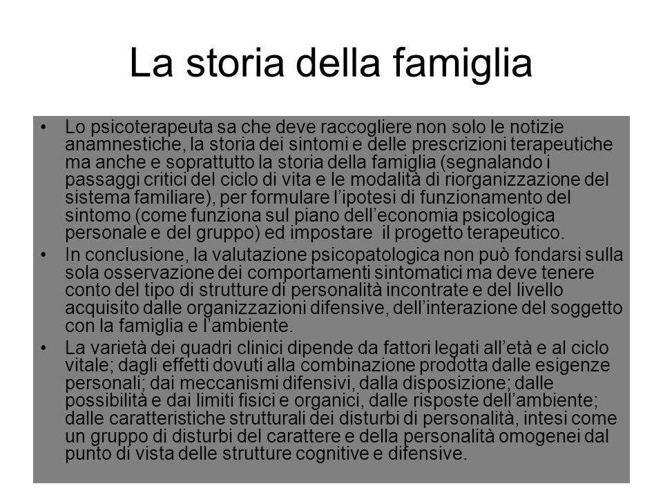 La storia della famiglia