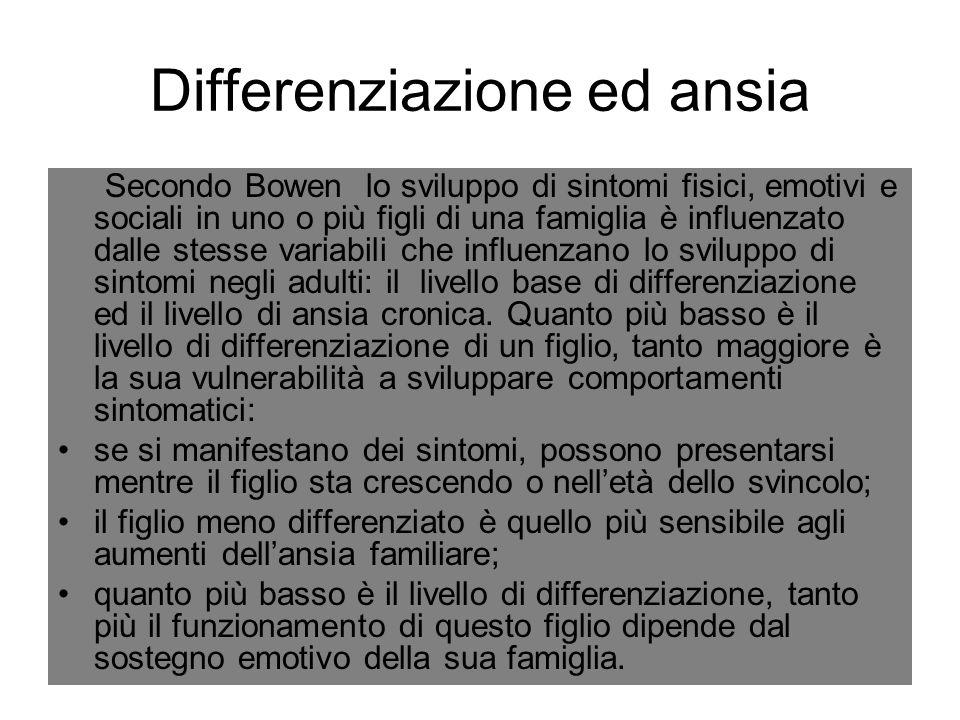 Differenziazione ed ansia