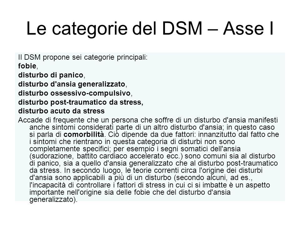 Le categorie del DSM – Asse I