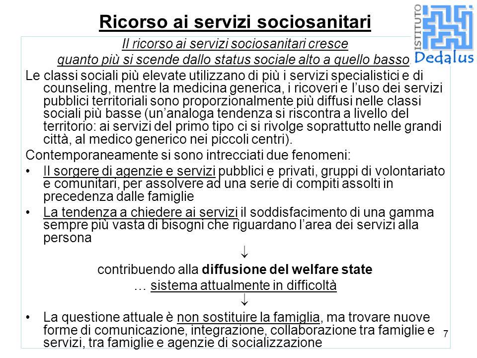 Ricorso ai servizi sociosanitari
