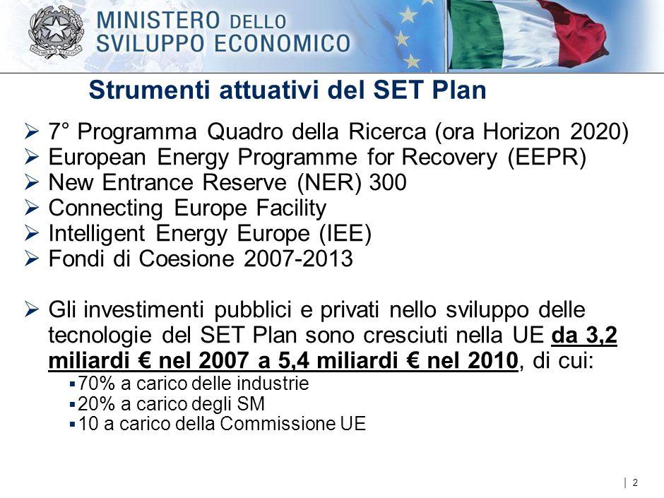 Il quadro di riferimento per le EII
