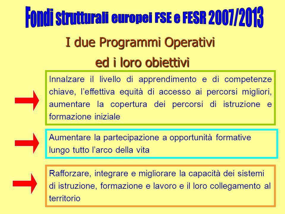 I due Programmi Operativi ed i loro obiettivi