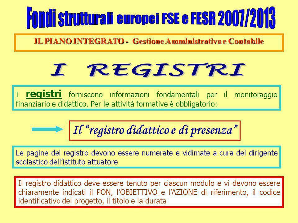 IL PIANO INTEGRATO - Gestione Amministrativa e Contabile