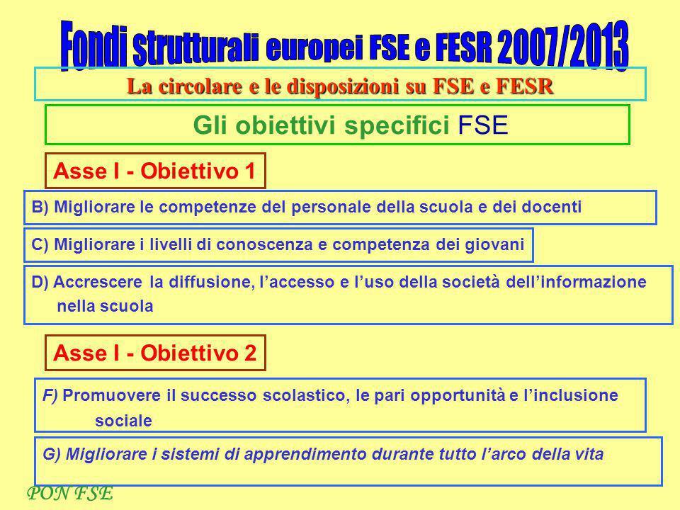 La circolare e le disposizioni su FSE e FESR