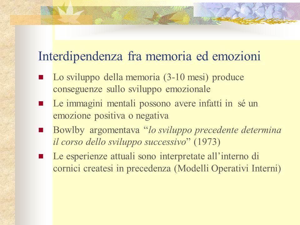 Interdipendenza fra memoria ed emozioni