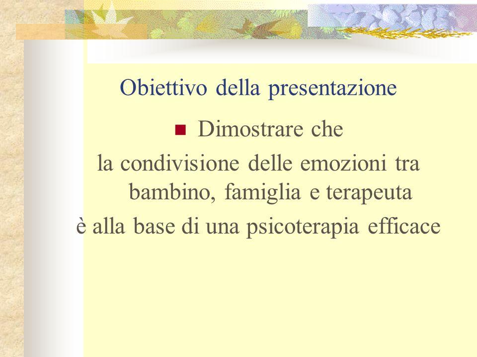 Obiettivo della presentazione