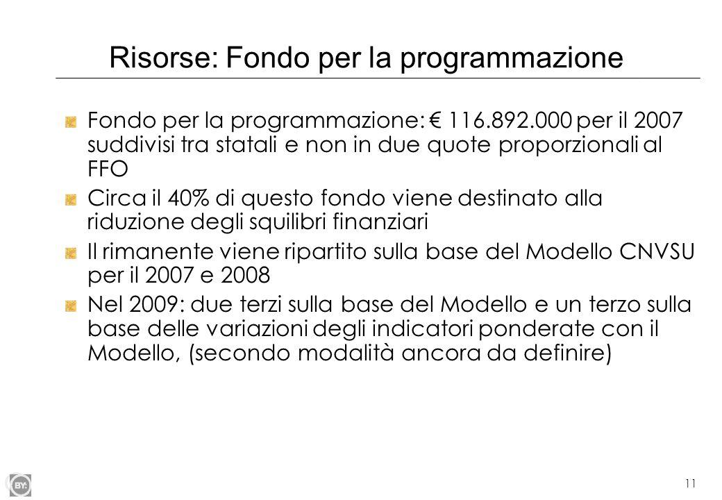 Risorse: Fondo per la programmazione