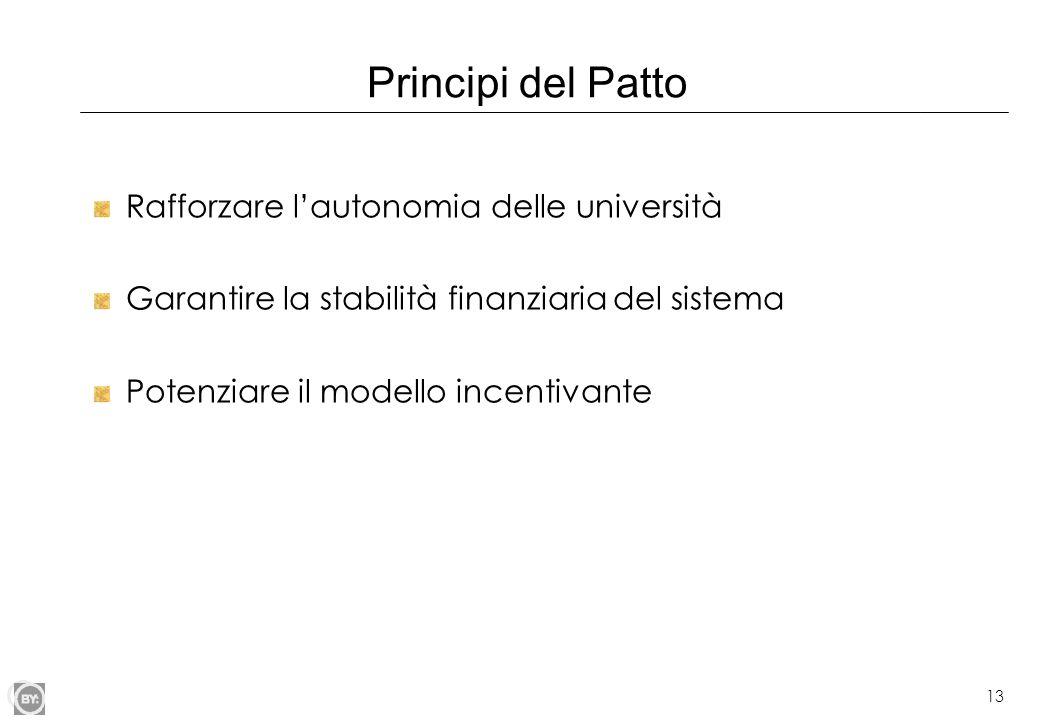 Principi del Patto Rafforzare l'autonomia delle università