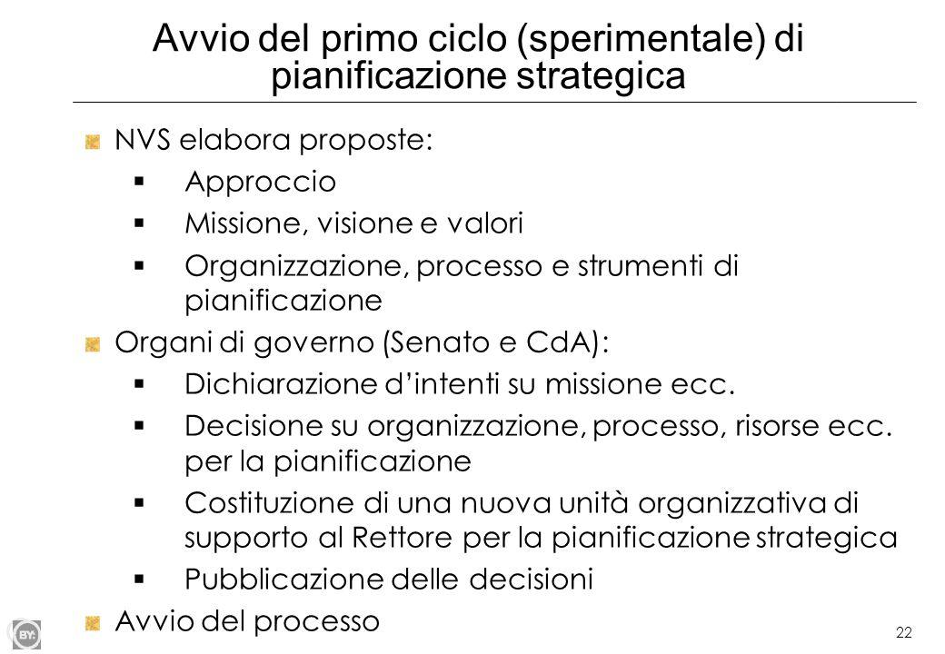 Avvio del primo ciclo (sperimentale) di pianificazione strategica