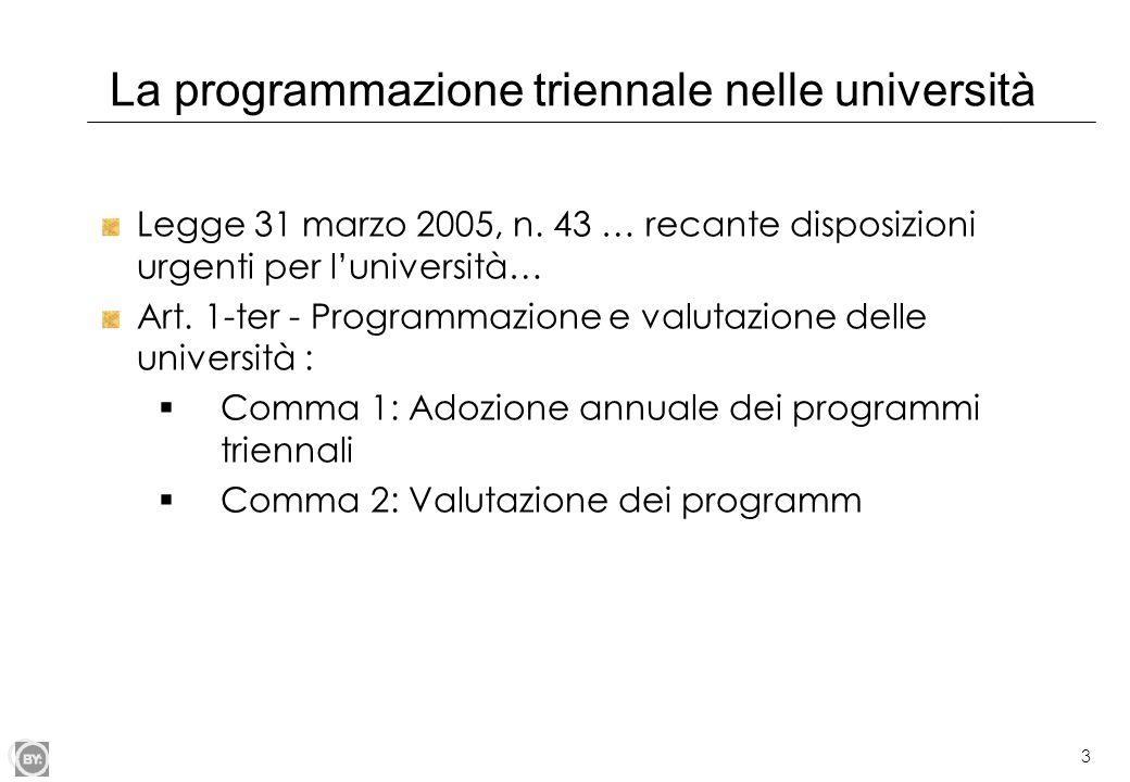 La programmazione triennale nelle università