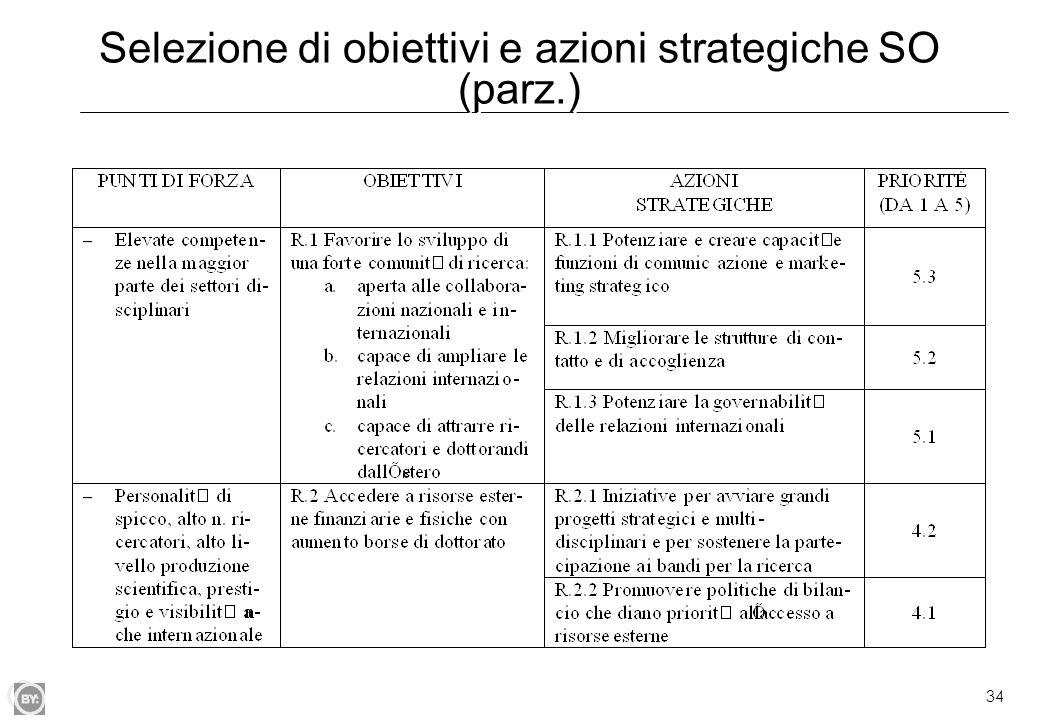 Selezione di obiettivi e azioni strategiche SO (parz.)