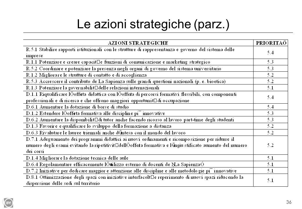 Le azioni strategiche (parz.)