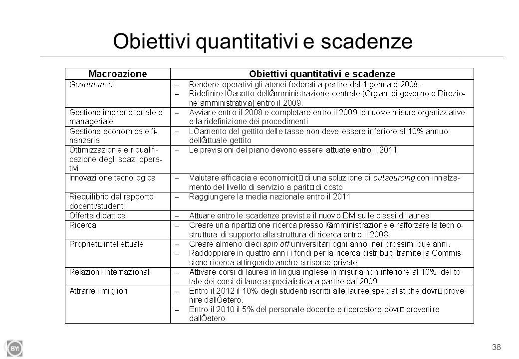 Obiettivi quantitativi e scadenze