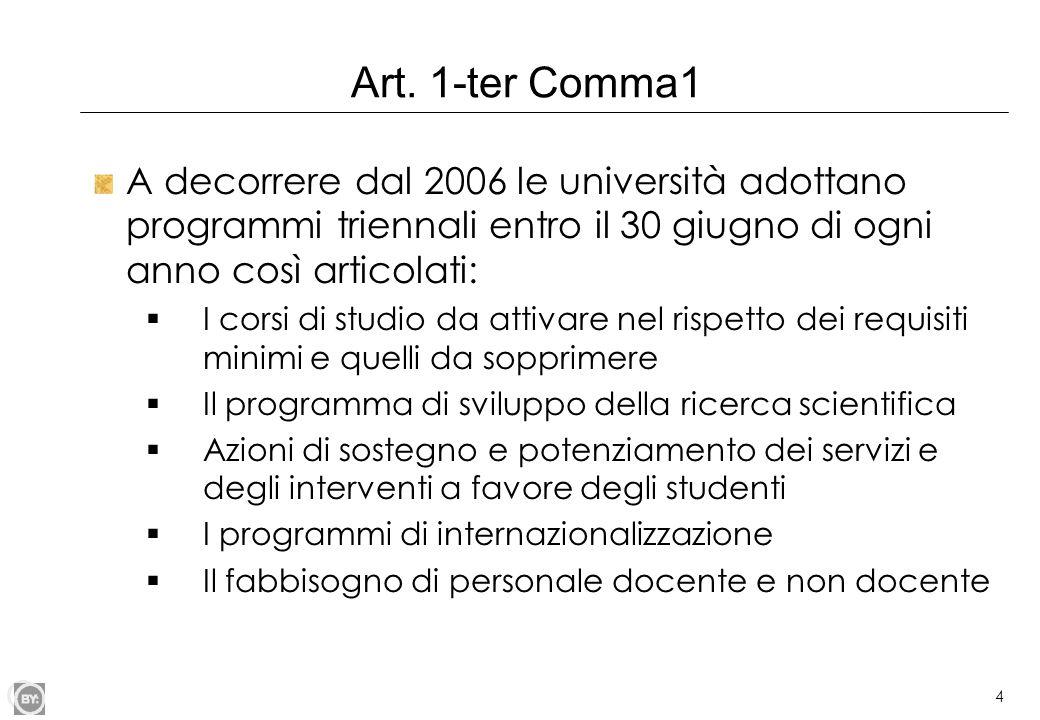 Art. 1-ter Comma1 A decorrere dal 2006 le università adottano programmi triennali entro il 30 giugno di ogni anno così articolati: