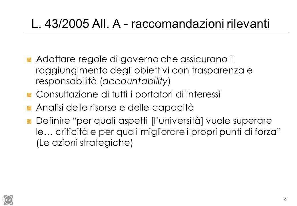 L. 43/2005 All. A - raccomandazioni rilevanti