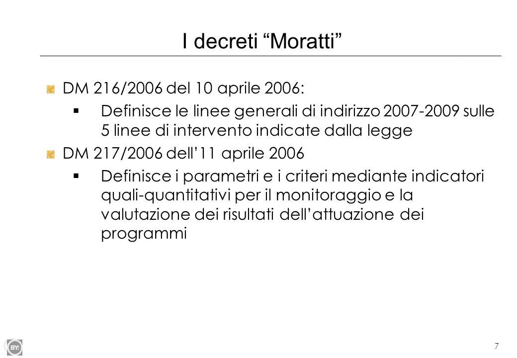 I decreti Moratti DM 216/2006 del 10 aprile 2006: