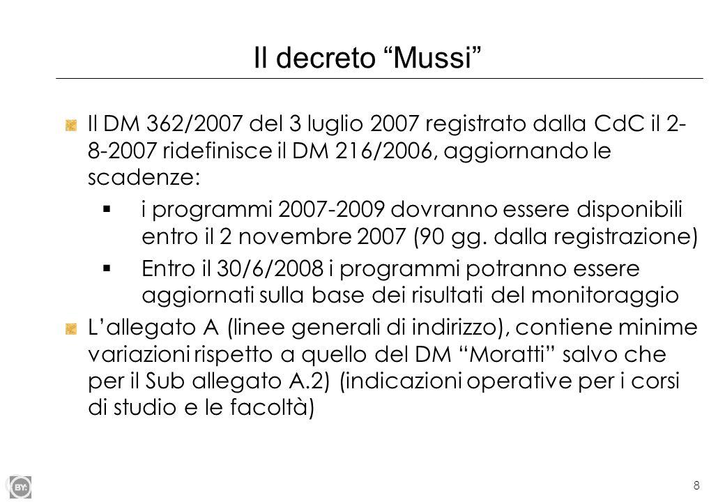Il decreto Mussi Il DM 362/2007 del 3 luglio 2007 registrato dalla CdC il 2-8-2007 ridefinisce il DM 216/2006, aggiornando le scadenze:
