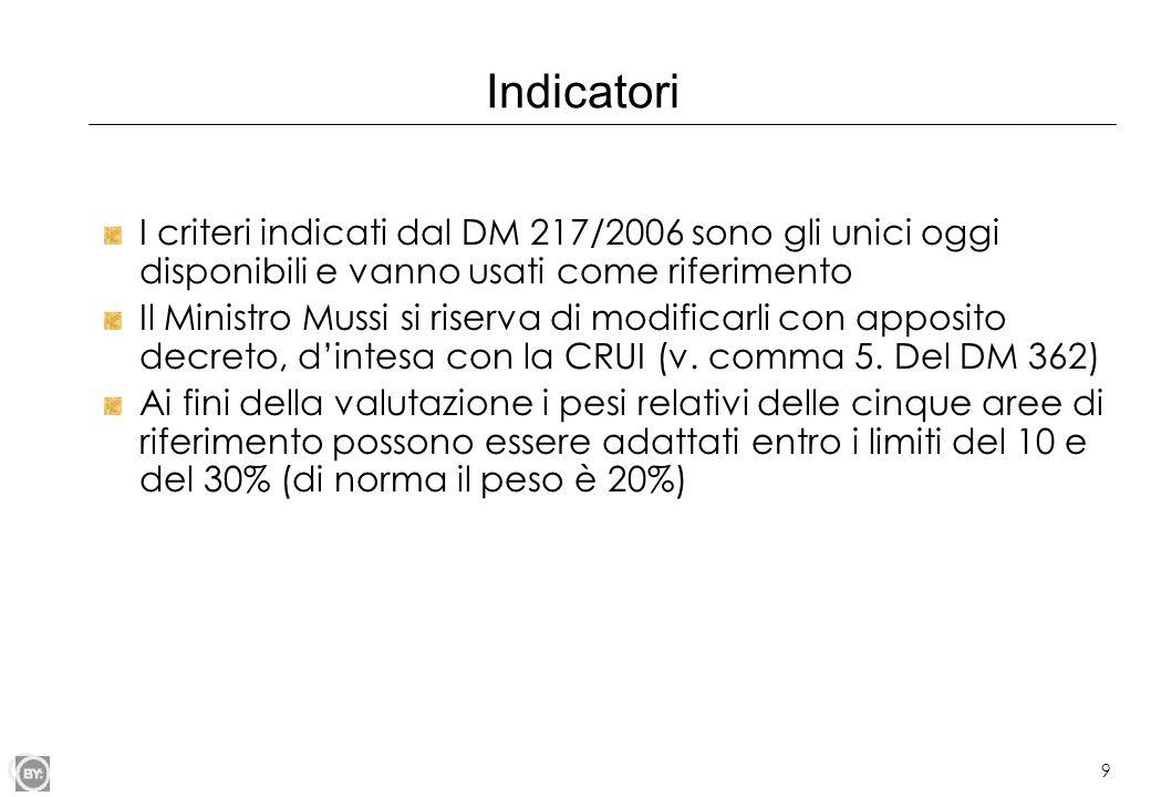 Indicatori I criteri indicati dal DM 217/2006 sono gli unici oggi disponibili e vanno usati come riferimento.