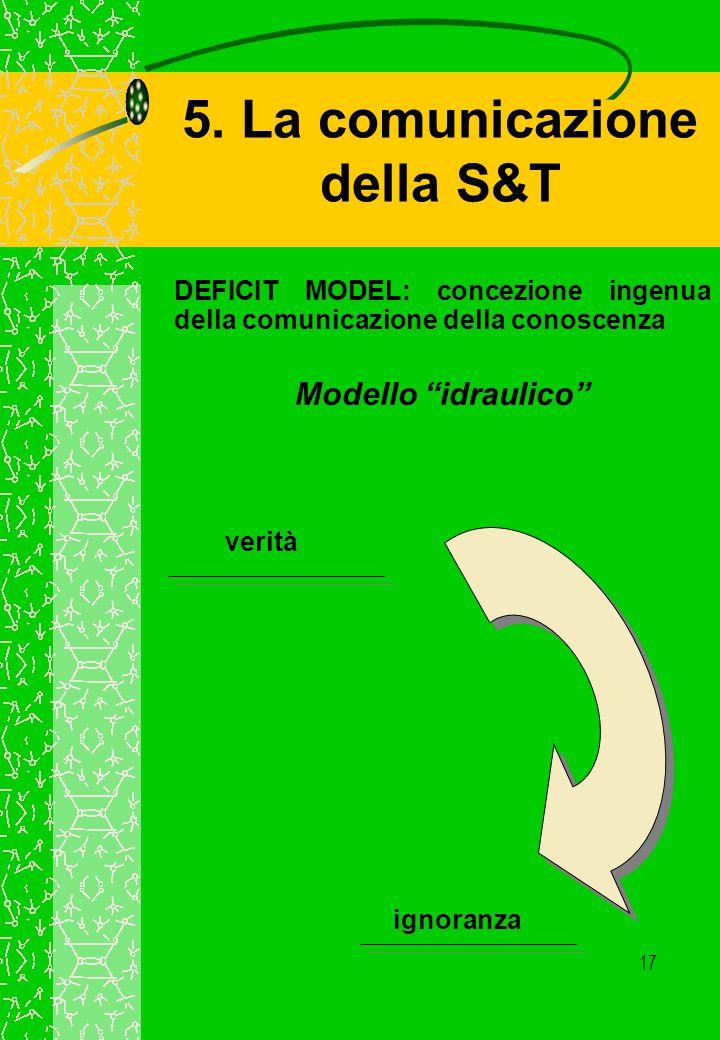 5. La comunicazione della S&T