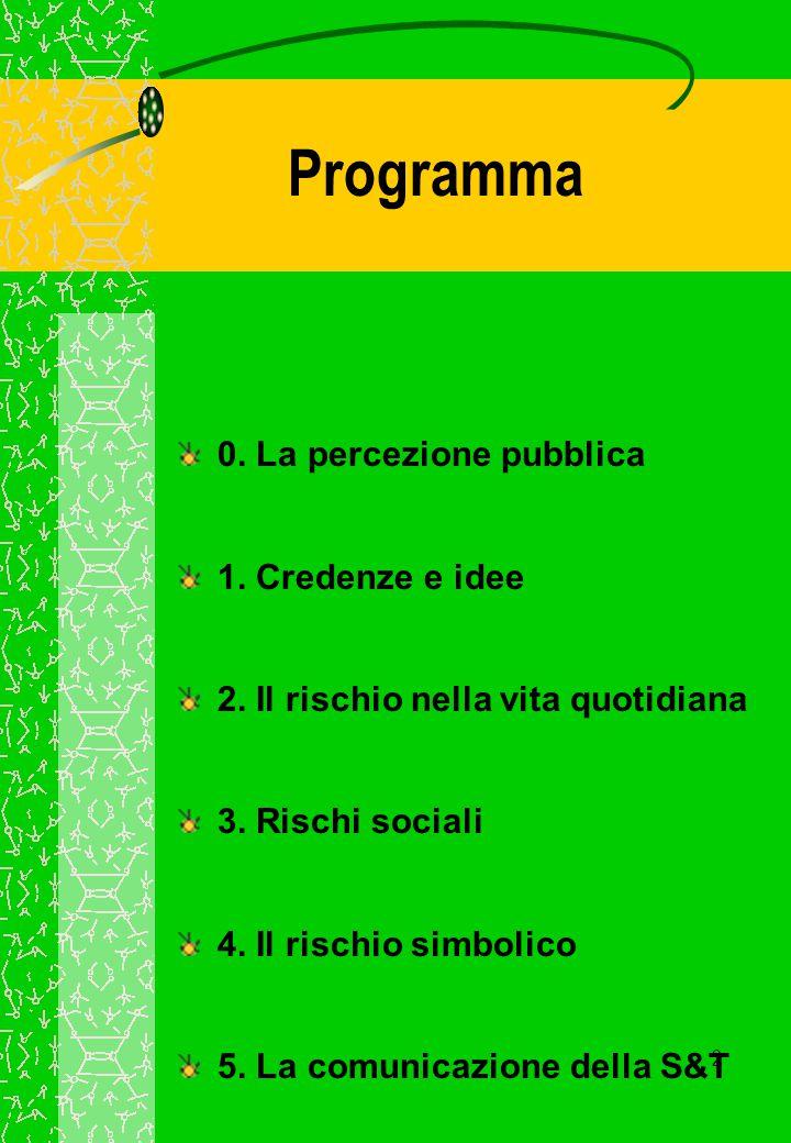 Programma 0. La percezione pubblica 1. Credenze e idee