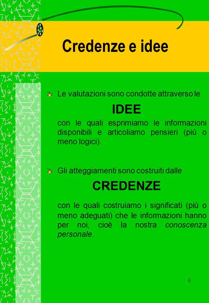 Credenze e idee IDEE CREDENZE