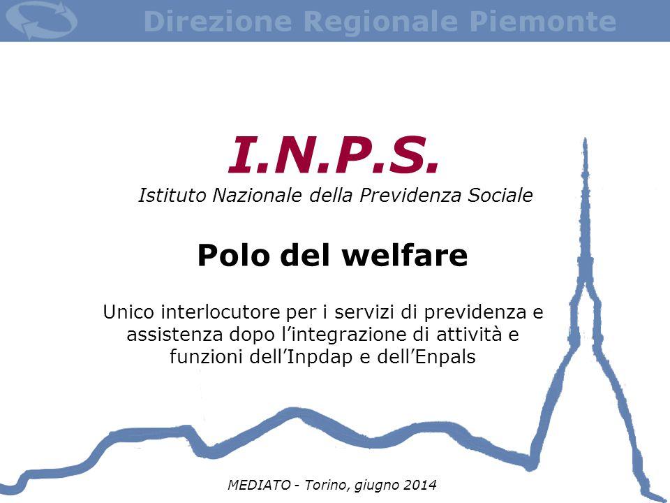 I.N.P.S. Polo del welfare Istituto Nazionale della Previdenza Sociale