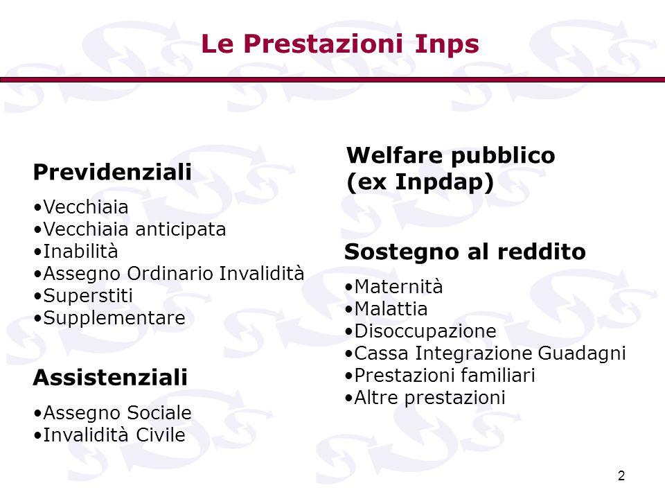 Le Prestazioni Inps Welfare pubblico (ex Inpdap) Previdenziali