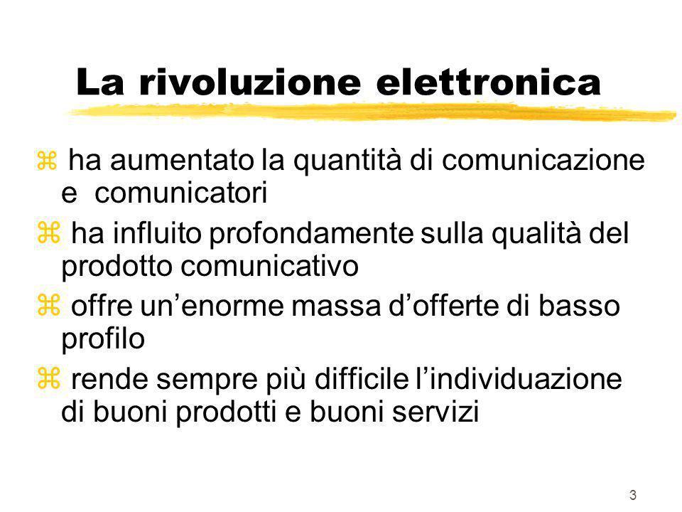 La rivoluzione elettronica