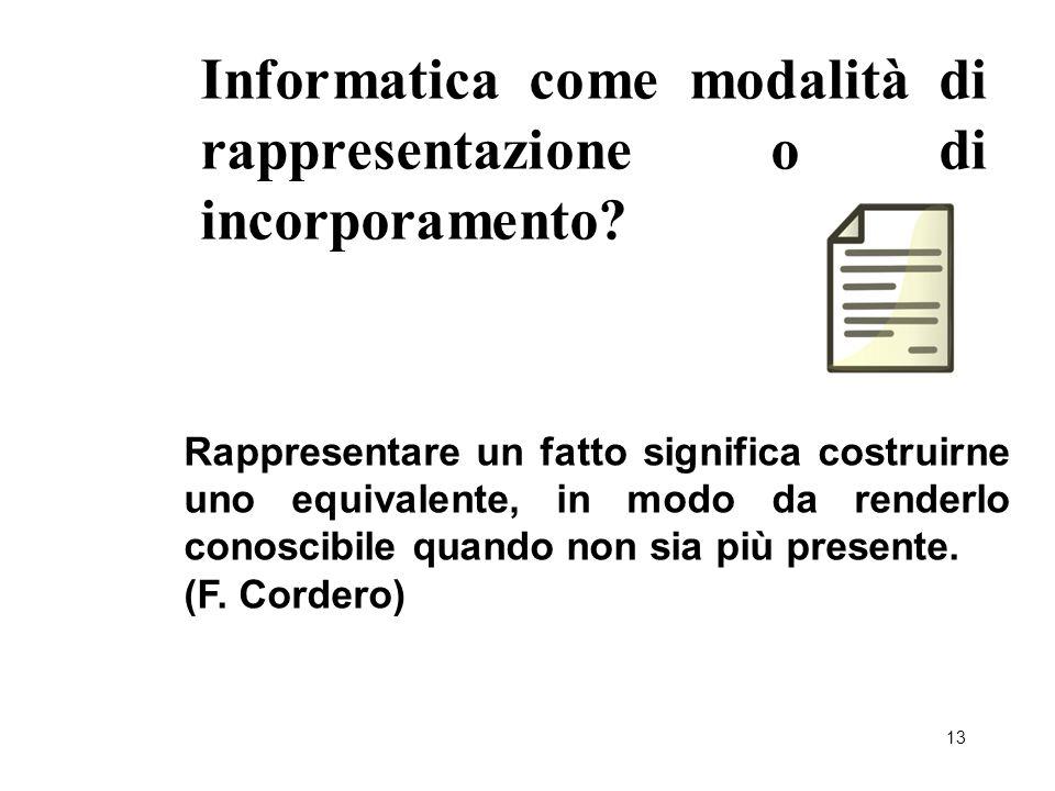 Informatica come modalità di rappresentazione o di incorporamento