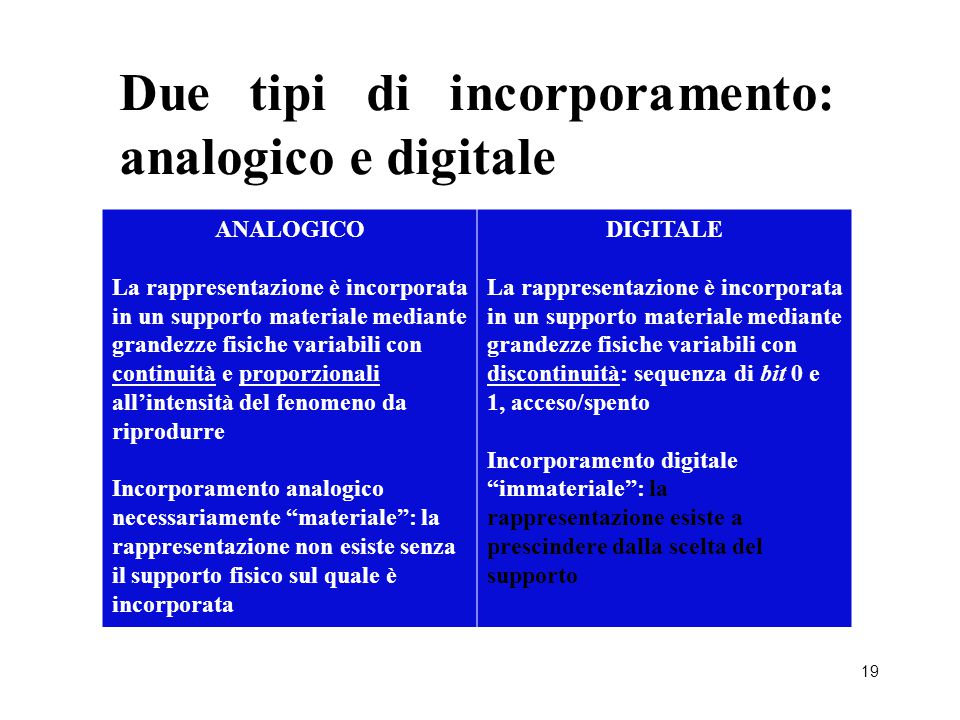 Due tipi di incorporamento: analogico e digitale
