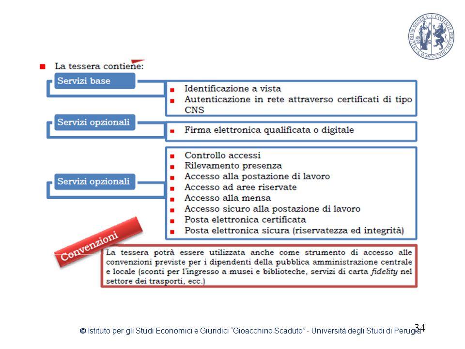 © Istituto per gli Studi Economici e Giuridici Gioacchino Scaduto - Università degli Studi di Perugia