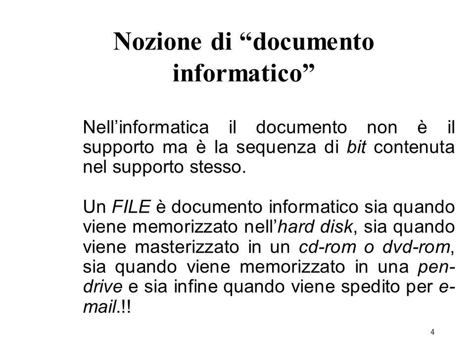 Nozione di documento informatico