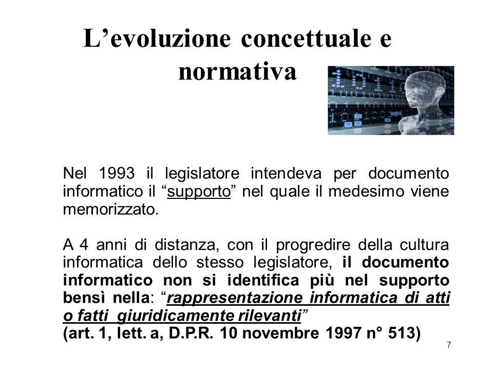 L'evoluzione concettuale e normativa
