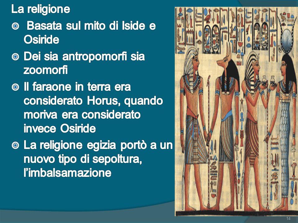 La religione Basata sul mito di Iside e Osiride. Dei sia antropomorfi sia zoomorfi.