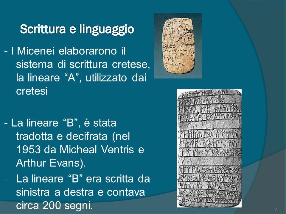 Scrittura e linguaggio