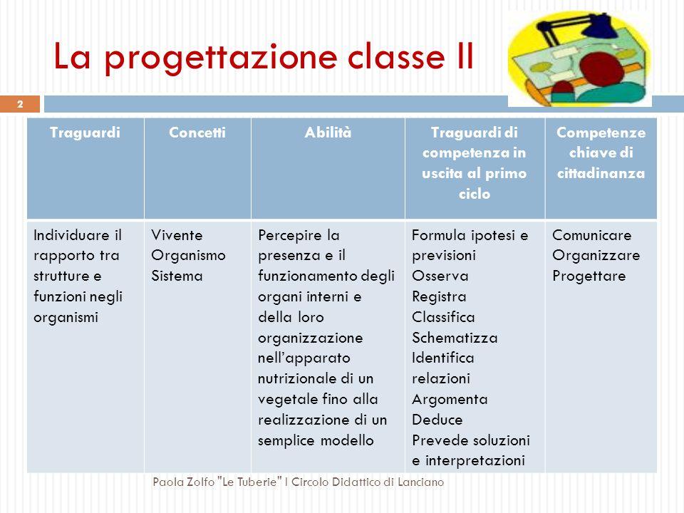 La progettazione classe II