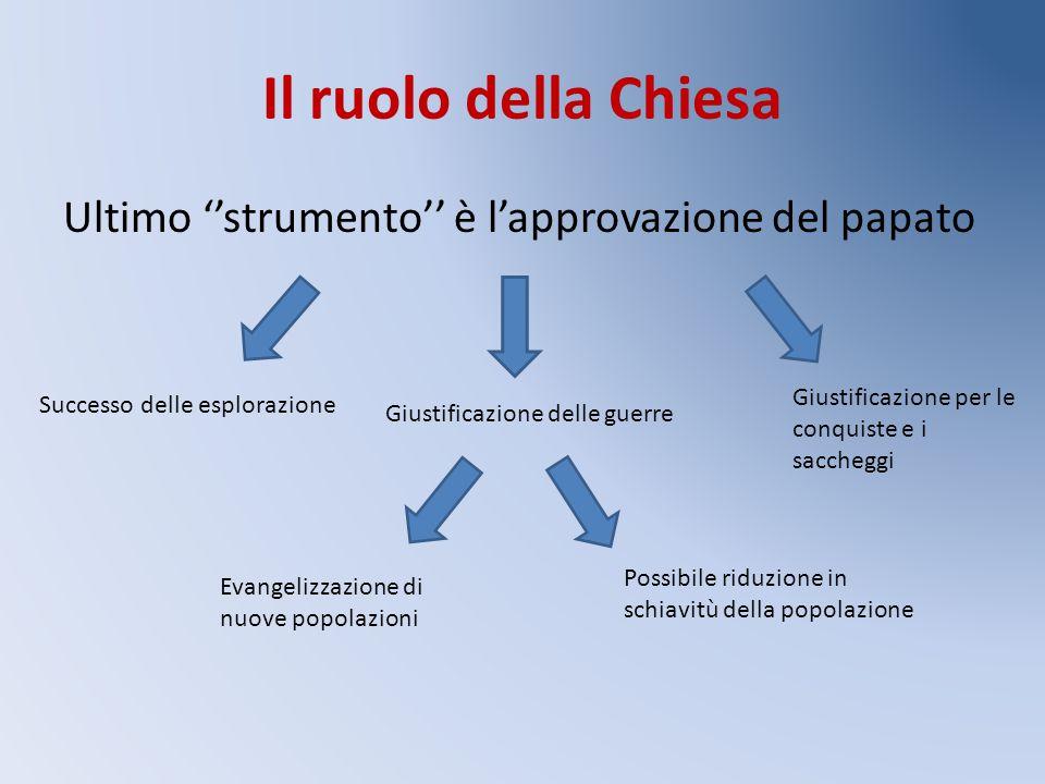 Il ruolo della Chiesa Ultimo ''strumento'' è l'approvazione del papato