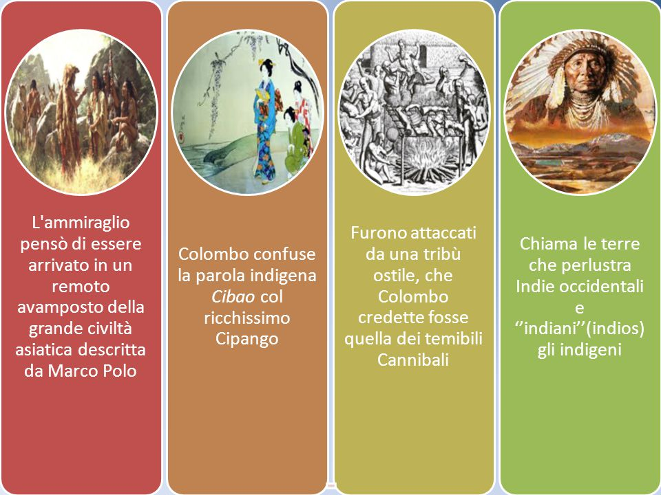 Colombo confuse la parola indigena Cibao col ricchissimo Cipango