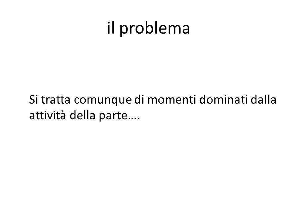 il problema Si tratta comunque di momenti dominati dalla attività della parte….